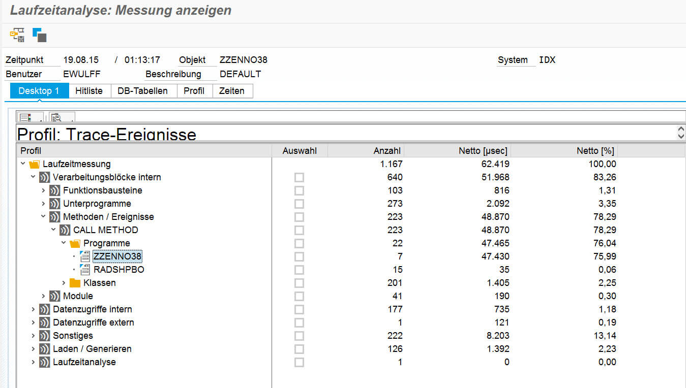 Log-Points zur Performancemessung